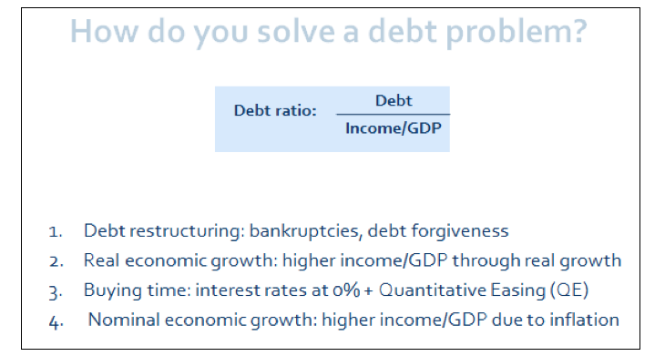 3-solution to a debt problem